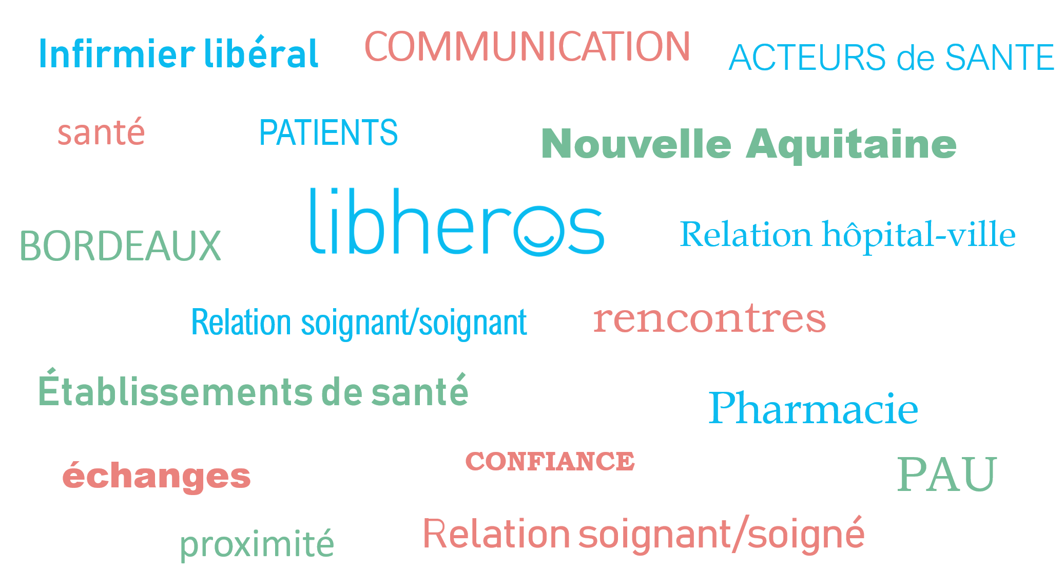Zoom sur l'écosystème de santé en Nouvelle Aquitaine